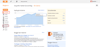 Blogunuzu Oluşturun 4