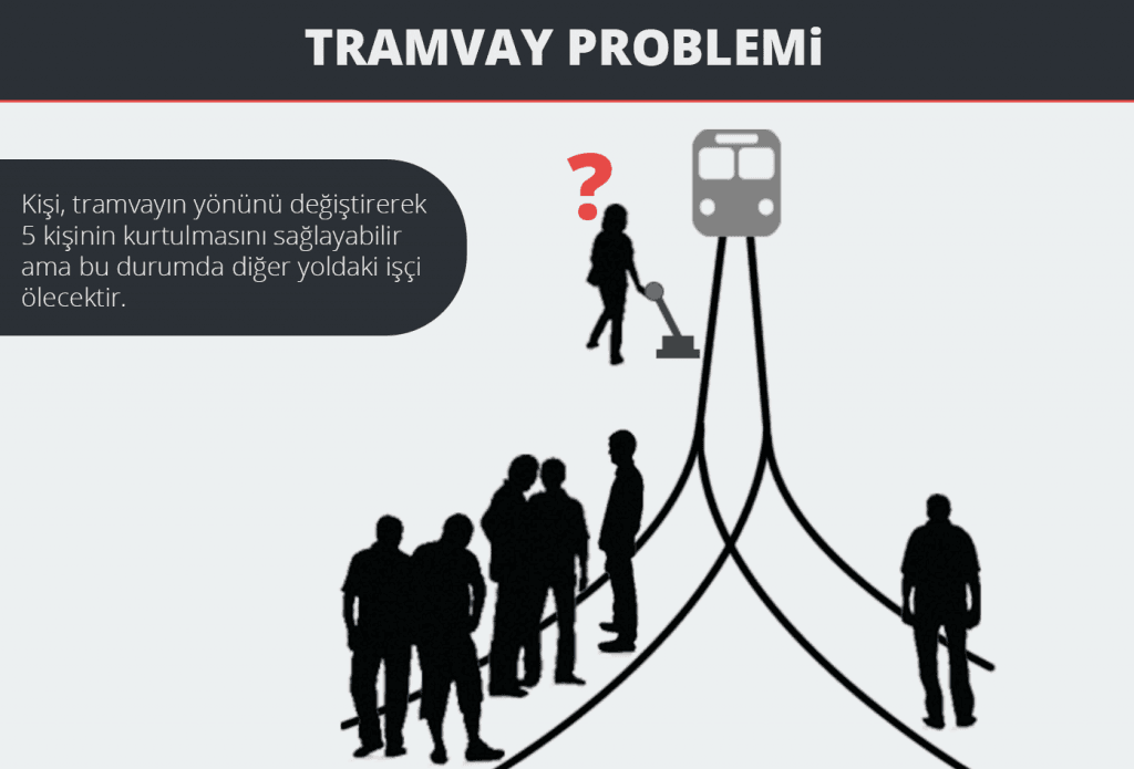 tramvay problemi sosyofikir com